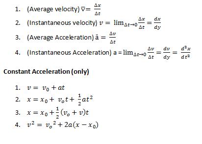 trendystyle: Physics Formula Sheet