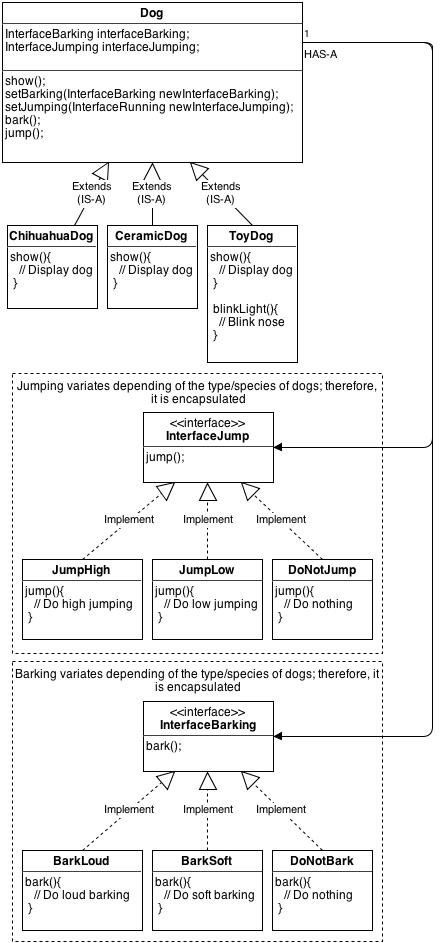 UMLDiagram_StrategyPattern(4)