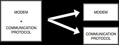 SRP-Figure-1